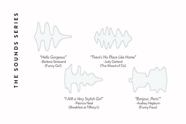 """Shahla Karimi Sounds Necklace - """"There's No Place Like Home"""" - Judy Garland"""