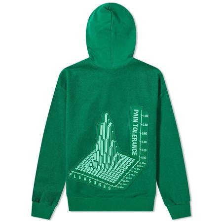 PLEASURES Logic Reverse Terry Hoodie - Green